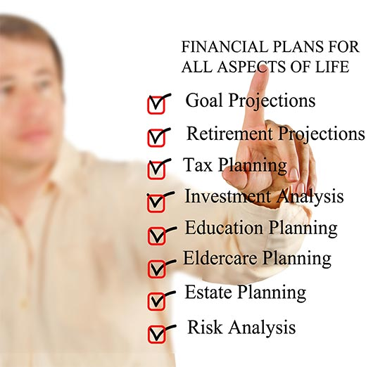 Financial planning graphic showing checkmarks for Goal Projections, Retirement projections, tax planning, investing analysis, education planning, eldercare plannings, estate planning, risk analysis. Call Odiorne Today to speak with someone about your financial planning needs.